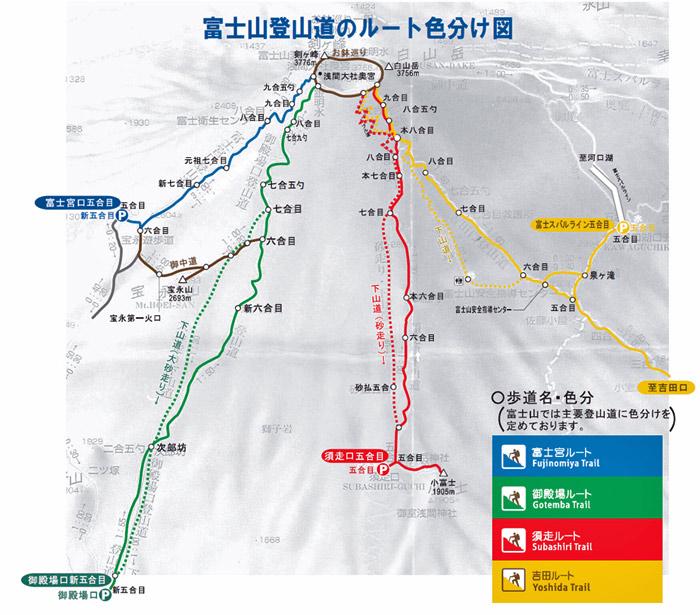 富士山登山路4ルート
