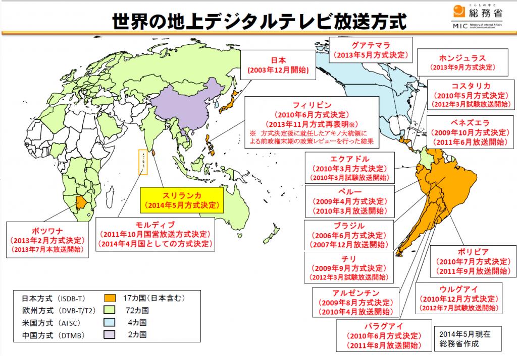 世界の放送方式分布