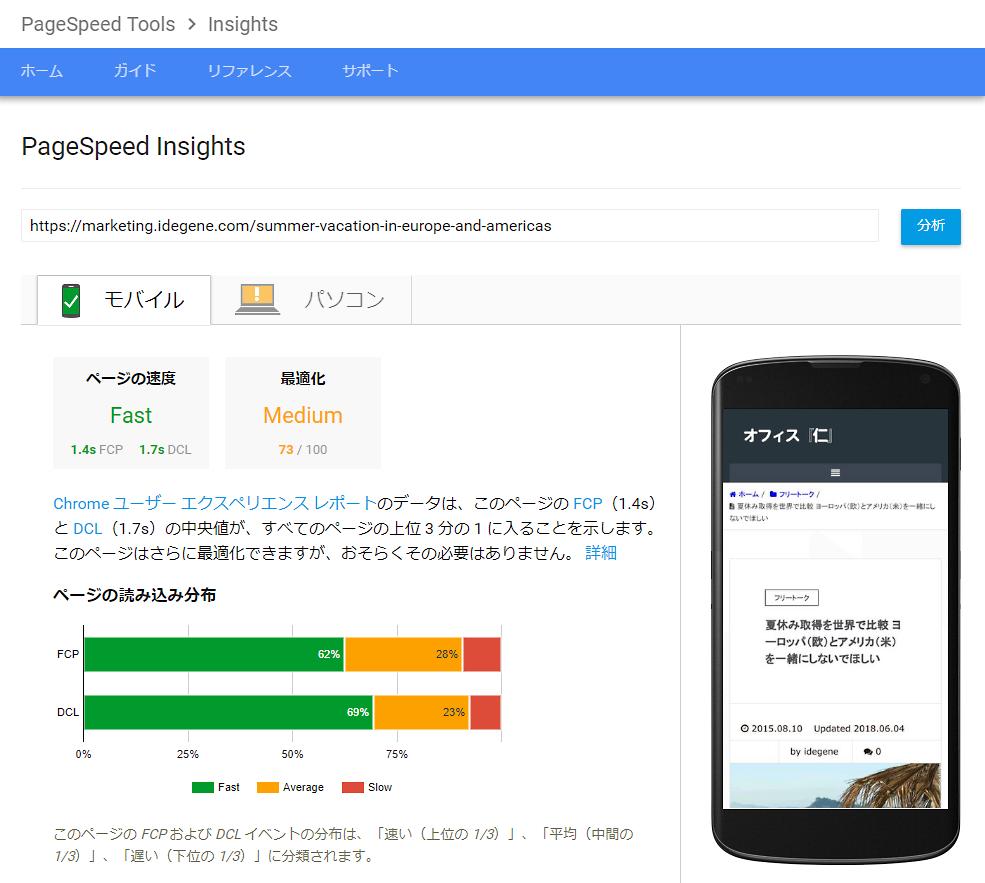 Googleのページ速度測定ツール(PageSpeed Insights)で自分の記事を測定した結果の図スピードはFast(速い)でなかなかです。